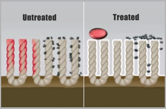treated and untreated fibers